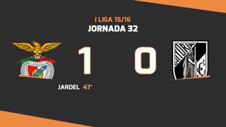 I Liga (32ªJ): Resumo SL Benfica 1-0 Vitória SC