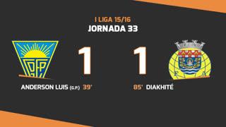 I Liga (33ªJ): Resumo Estoril Praia 1-1 FC Arouca