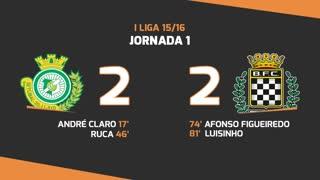 I Liga (1ªJ): Resumo Vitória FC 2-2 Boavista FC