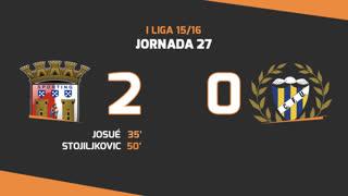 I Liga (27ªJ): Resumo SC Braga 2-0 U. Madeira