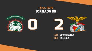 I Liga (33ªJ): Resumo Marítimo M. 0-2 SL Benfica