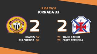 I Liga (33ªJ): Resumo CD Nacional 2-2 Os Belenenses