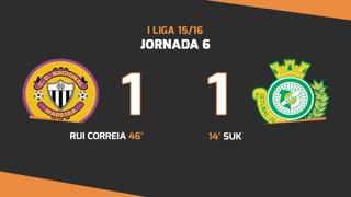 I Liga (6ªJ): Resumo CD Nacional 1-1 Vitória FC