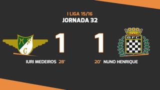I Liga (32ªJ): Resumo Moreirense FC 1-1 Boavista FC