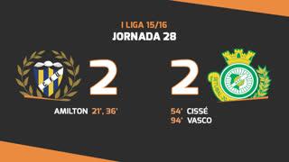 Liga NOS (28ªJ): Resumo U. Madeira 2-2 Vitória FC