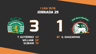 Liga NOS (29ªJ): Resumo Sporting CP 3-1 Marítimo M.