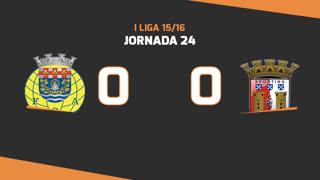 I Liga (24ªJ): Resumo FC Arouca 0-0 SC Braga