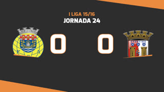 Liga NOS (24ªJ): Resumo FC Arouca 0-0 SC Braga