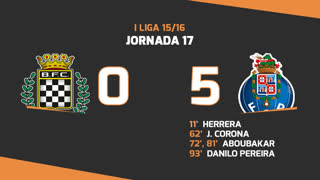 I Liga (17ªJ): Resumo Boavista FC 0-5 FC Porto