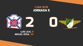 I Liga (5ªJ): Resumo Belenenses 2-0 Moreirense FC