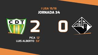 I Liga (34ªJ): Resumo CD Tondela 2-0 A. Académica