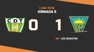 I Liga (5ªJ): Resumo CD Tondela 0-1 Estoril Praia