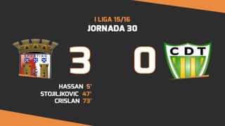 I Liga (30ªJ): Resumo SC Braga 3-0 CD Tondela