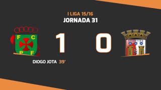 I Liga (31ªJ): Resumo FC P.Ferreira 1-0 SC Braga