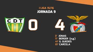 Liga NOS (9ªJ): Resumo CD Tondela 0-4 SL Benfica