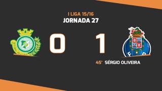 I Liga (27ªJ): Resumo Vitória FC 0-1 FC Porto