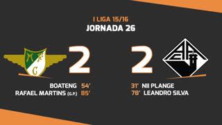 I Liga (26ªJ): Resumo Moreirense FC 2-2 A. Académica