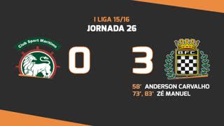 I Liga (26ªJ): Resumo Marítimo M. 0-3 Boavista FC