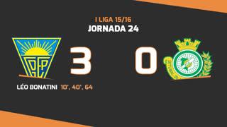 I Liga (24ªJ): Resumo Estoril Praia 3-0 Vitória FC
