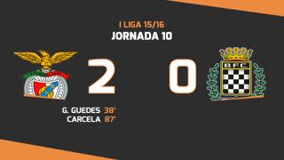 I Liga (10ªJ): Resumo SL Benfica 2-0 Boavista FC