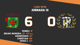Liga NOS (13ªJ): Resumo FC P.Ferreira 6-0 U. Madeira