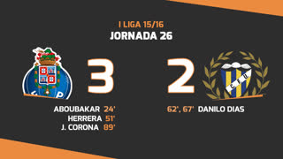 I Liga (26ªJ): Resumo FC Porto 3-2 U. Madeira