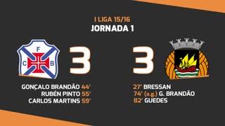 I Liga (1ªJ): Resumo Belenenses 3-3 Rio Ave FC
