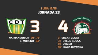 I Liga (23ªJ): Resumo CD Tondela 3-4 Marítimo M.