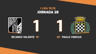 Liga NOS (28ªJ): Resumo Vitória SC 1-1 Boavista FC