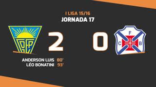 I Liga (17ªJ): Resumo Estoril Praia 2-0 Belenenses