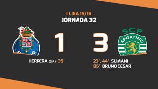 I Liga (32ªJ): Resumo FC Porto 1-3 Sporting CP