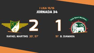 I Liga (34ªJ): Resumo Moreirense FC 2-1 Marítimo M.