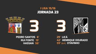 I Liga (23ªJ): Resumo SC Braga 3-3 Vitória SC