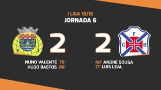 I Liga (6ªJ): Resumo FC Arouca 2-2 Belenenses