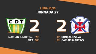 Liga NOS (27ªJ): Resumo CD Tondela 2-2 Os Belenenses