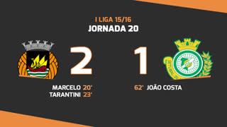 I Liga (20ªJ): Resumo Rio Ave FC 2-1 Vitória FC