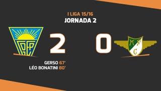 I Liga (2ªJ): Resumo Estoril Praia 2-0 Moreirense FC