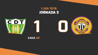 I Liga (3ªJ): Resumo CD Tondela 1-0 CD Nacional