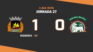 I Liga (27ªJ): Resumo Rio Ave FC 1-0 Marítimo M.