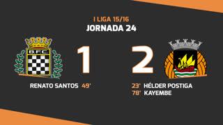 I Liga (24ªJ): Resumo Boavista FC 1-2 Rio Ave FC