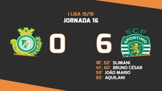I Liga (16ªJ): Resumo Vitória FC 0-6 Sporting CP