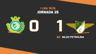 I Liga (25ªJ): Resumo Vitória FC 0-1 Moreirense FC