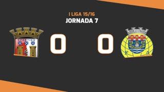 I Liga (7ªJ): Resumo SC Braga 0-0 FC Arouca