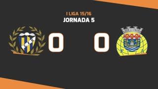 I Liga (5ªJ): Resumo U. Madeira 0-0 FC Arouca
