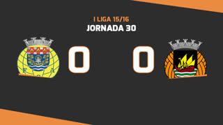I Liga (30ªJ): Resumo FC Arouca 0-0 Rio Ave FC