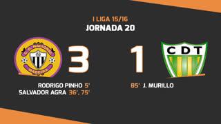 I Liga (20ªJ): Resumo CD Nacional 3-1 CD Tondela