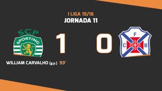 I Liga (11ªJ): Resumo Sporting CP 1-0 Belenenses