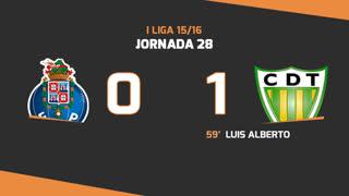 I Liga (28ªJ): Resumo FC Porto 0-1 CD Tondela