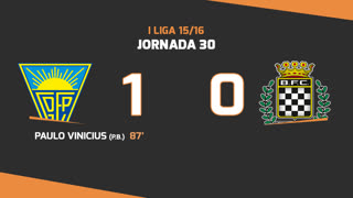 I Liga (30ªJ): Resumo Estoril Praia 1-0 Boavista FC
