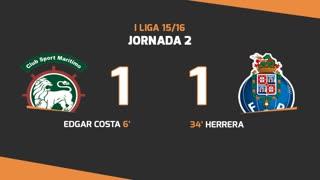 I Liga (2ªJ): Resumo Marítimo M. 1-1 FC Porto